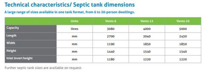 Tricel Vento UK6 Super Low Profile Septic Tank